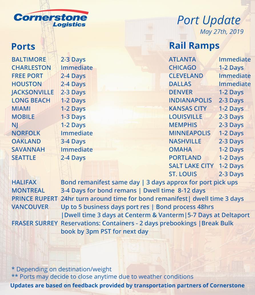 Port Update Schedule May 2019